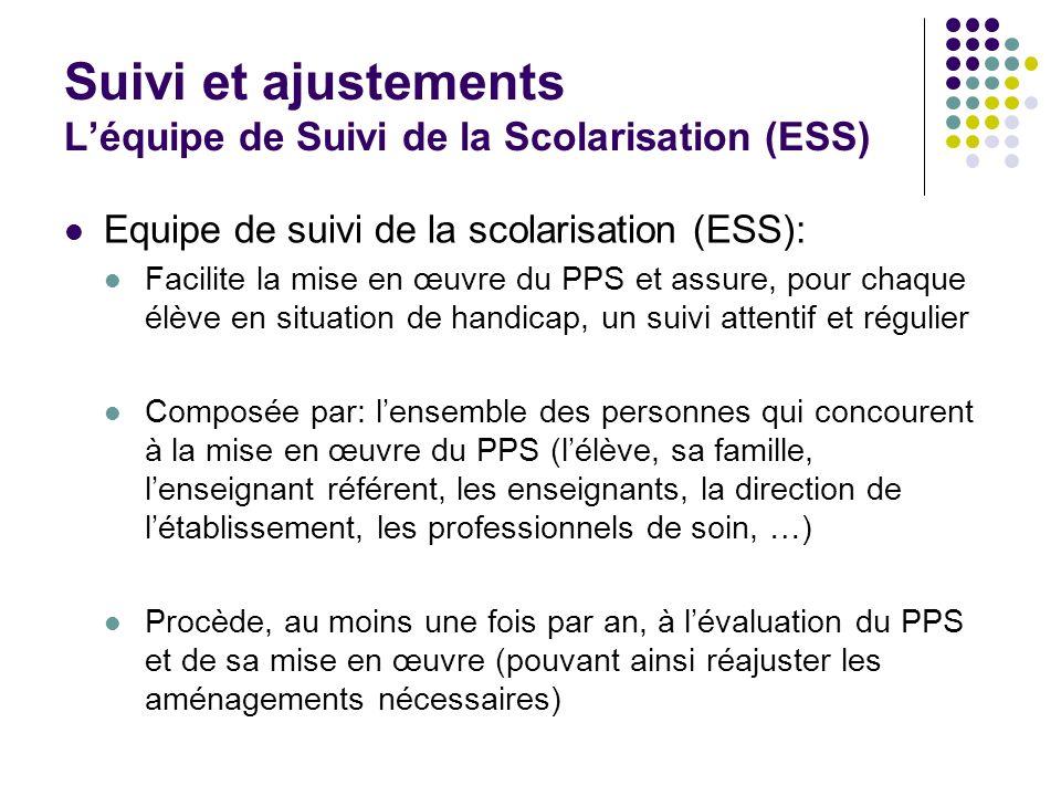 Suivi et ajustements L'équipe de Suivi de la Scolarisation (ESS)