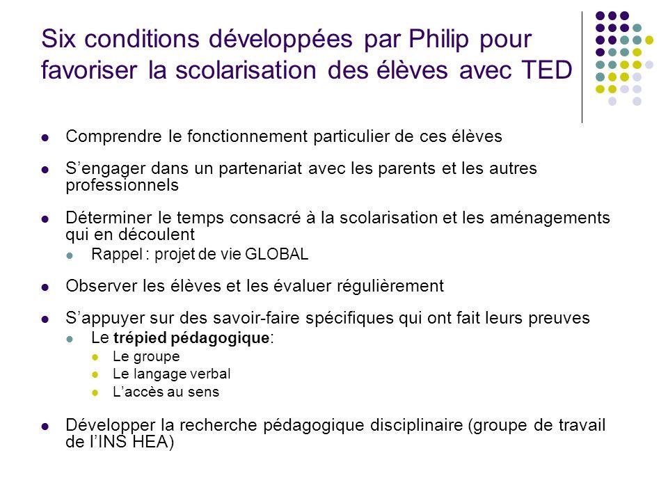 Six conditions développées par Philip pour favoriser la scolarisation des élèves avec TED