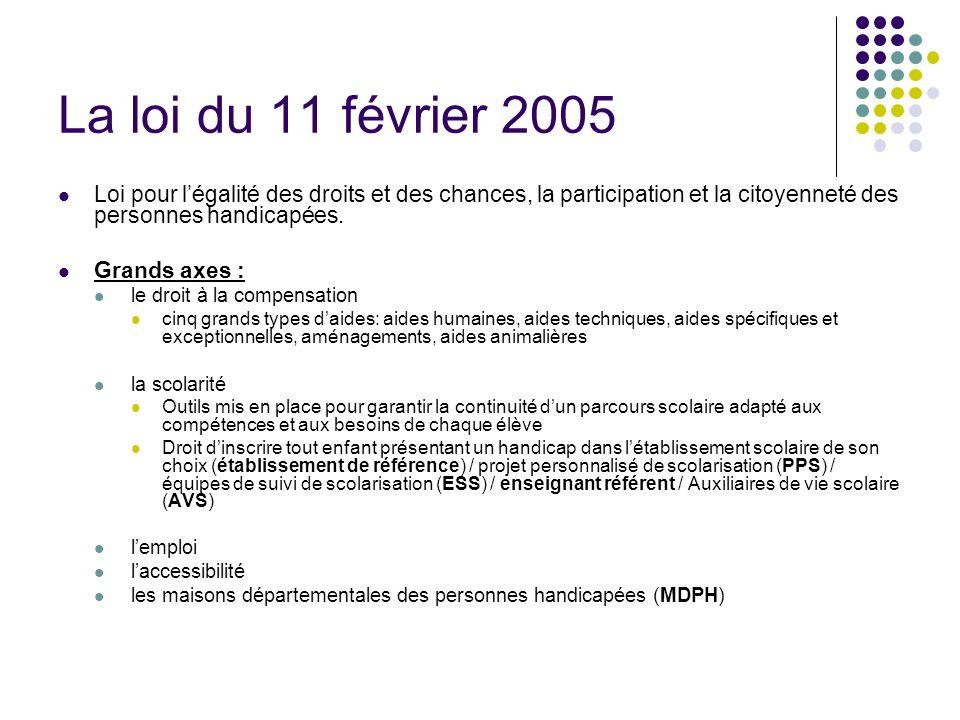 La loi du 11 février 2005 Loi pour l'égalité des droits et des chances, la participation et la citoyenneté des personnes handicapées.