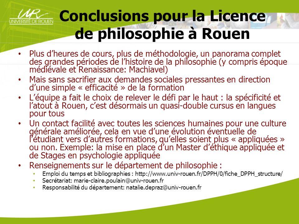 Conclusions pour la Licence de philosophie à Rouen