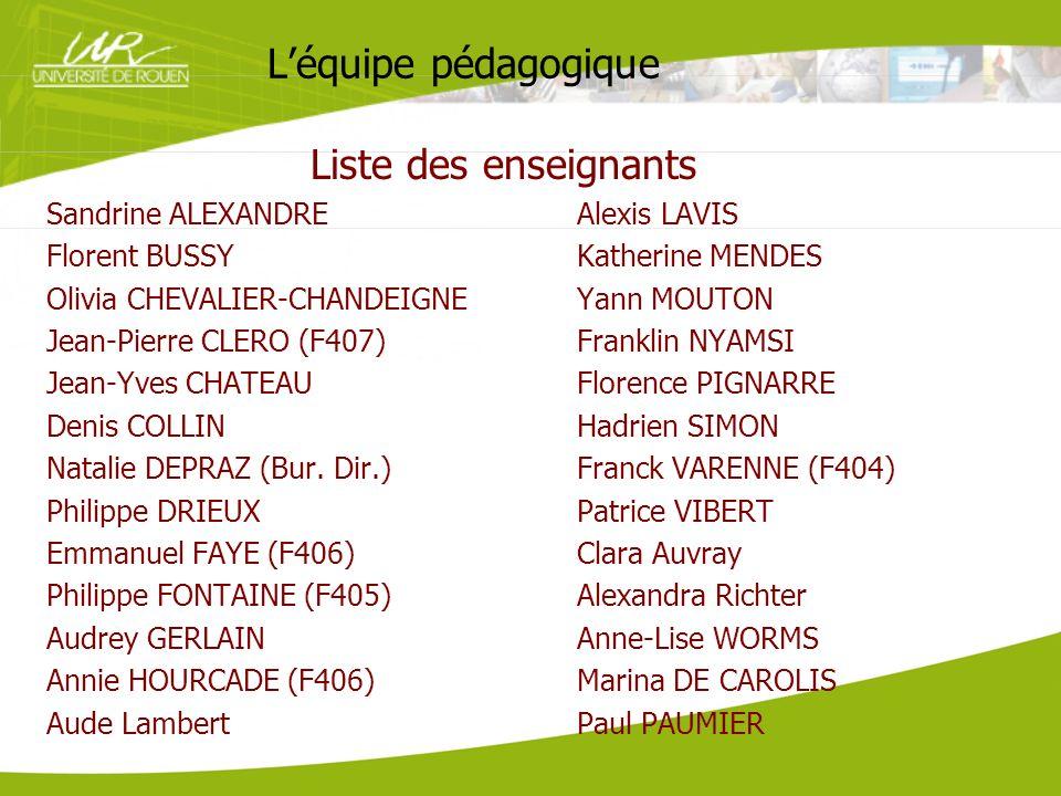 L'équipe pédagogique Liste des enseignants