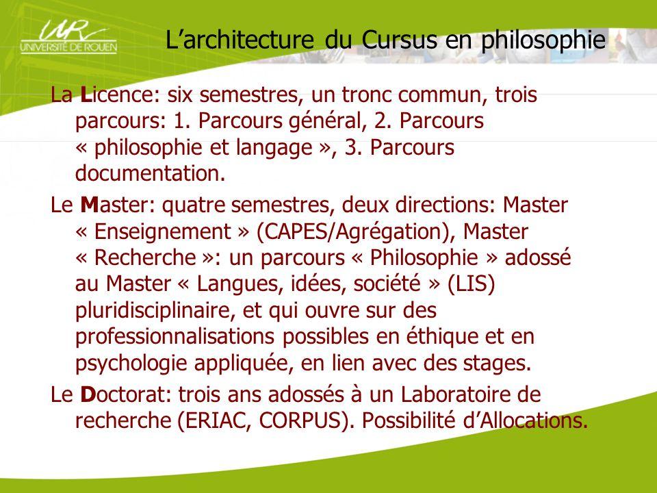 L'architecture du Cursus en philosophie