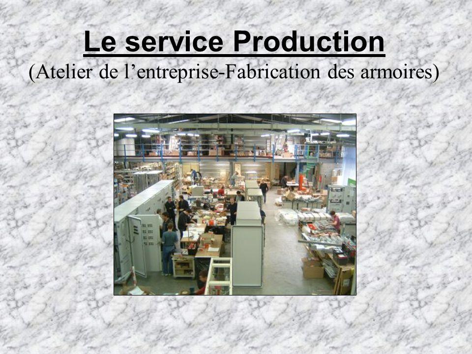 Le service Production (Atelier de l'entreprise-Fabrication des armoires)