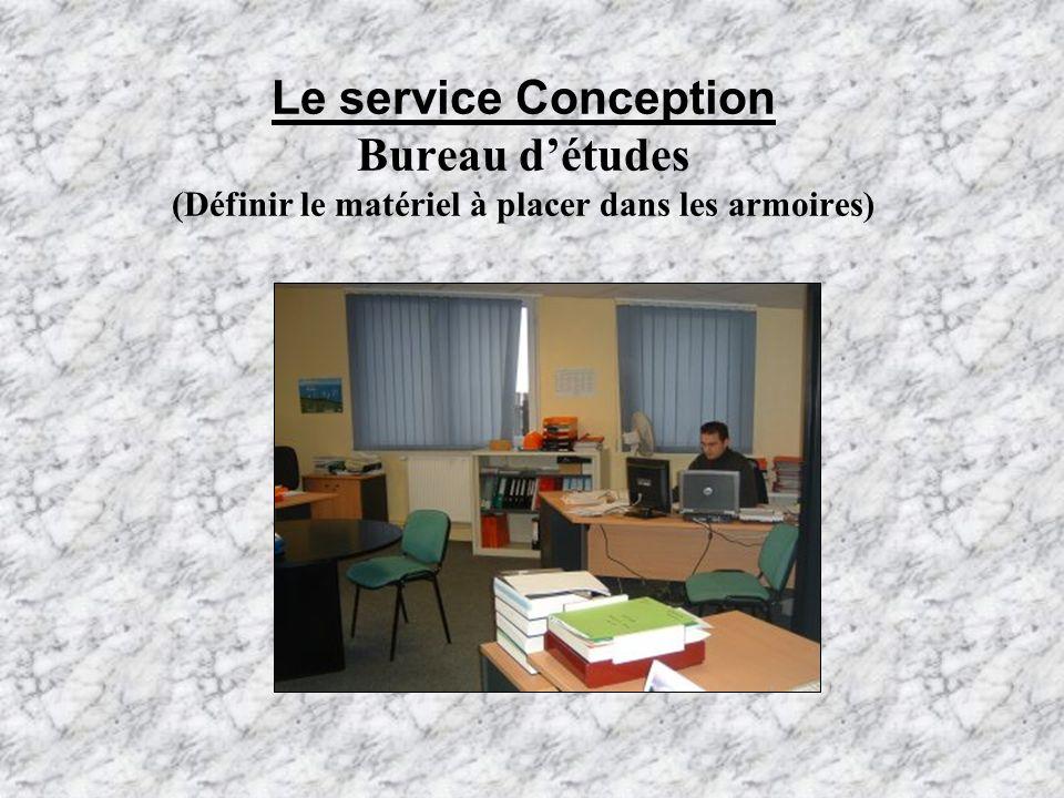 Le service Conception Bureau d'études (Définir le matériel à placer dans les armoires)