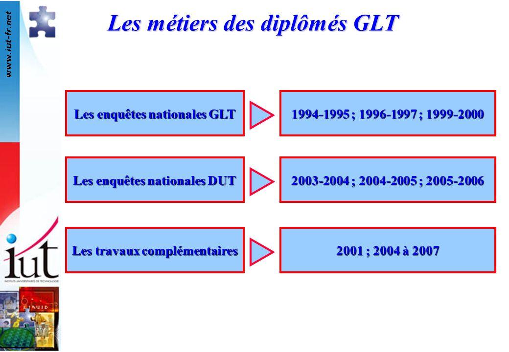 Les métiers des diplômés GLT