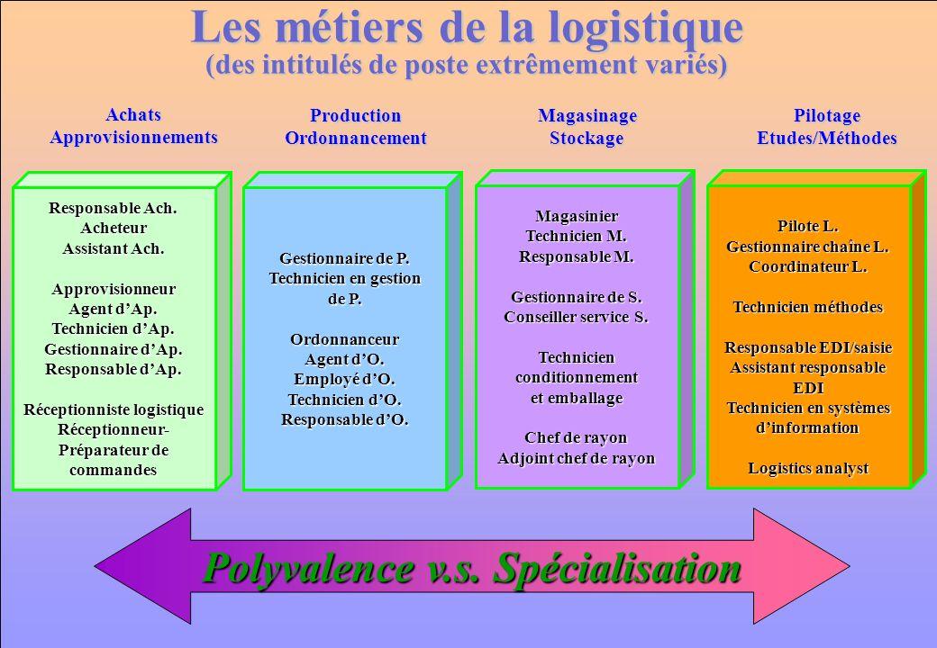 Les métiers de la logistique (des intitulés de poste extrêmement variés)