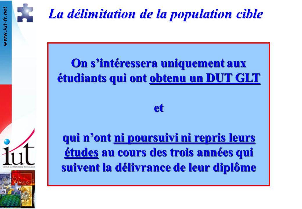 La délimitation de la population cible