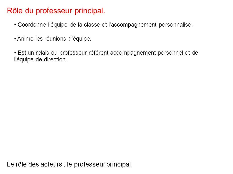Le rôle des acteurs : le professeur principal