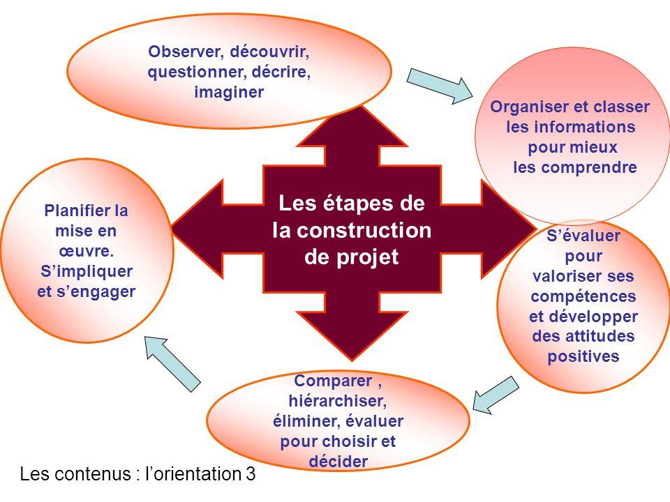 Les contenus : l'orientation 3