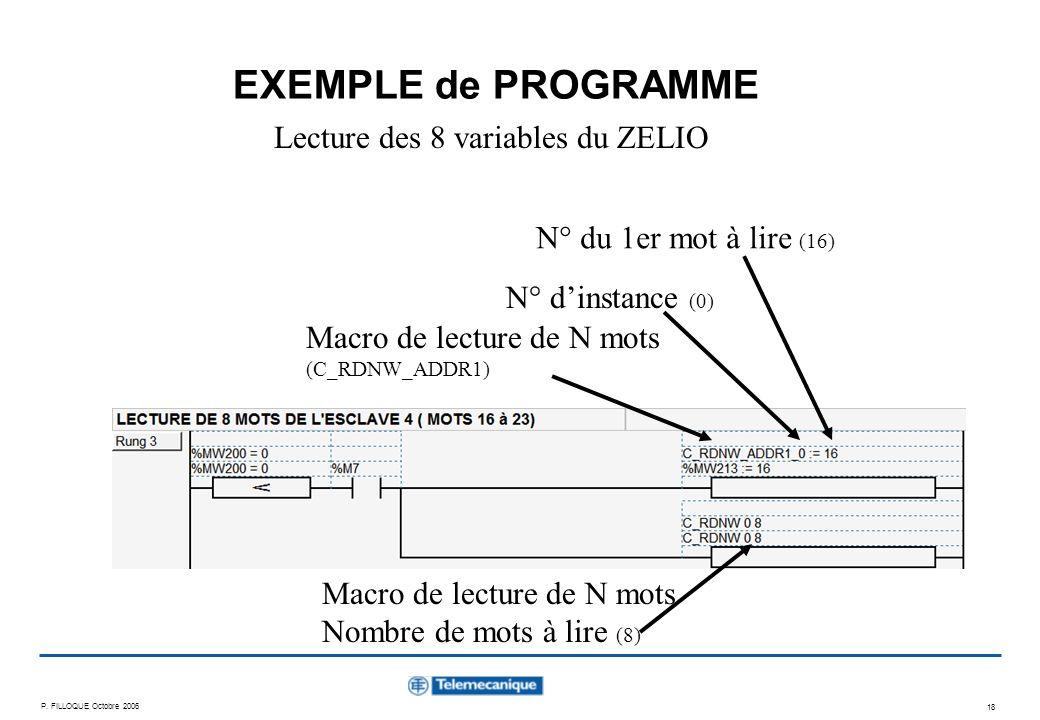 Lecture des 8 variables du ZELIO