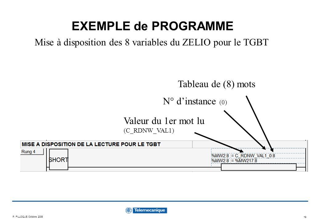 Mise à disposition des 8 variables du ZELIO pour le TGBT