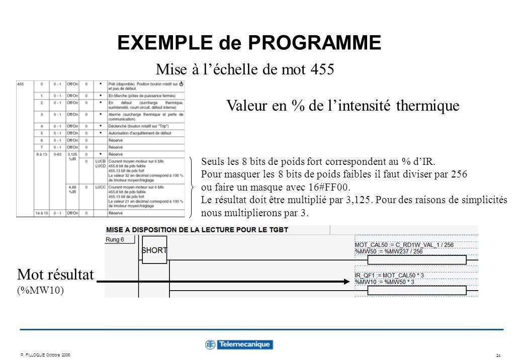 EXEMPLE de PROGRAMME Mise à l'échelle de mot 455