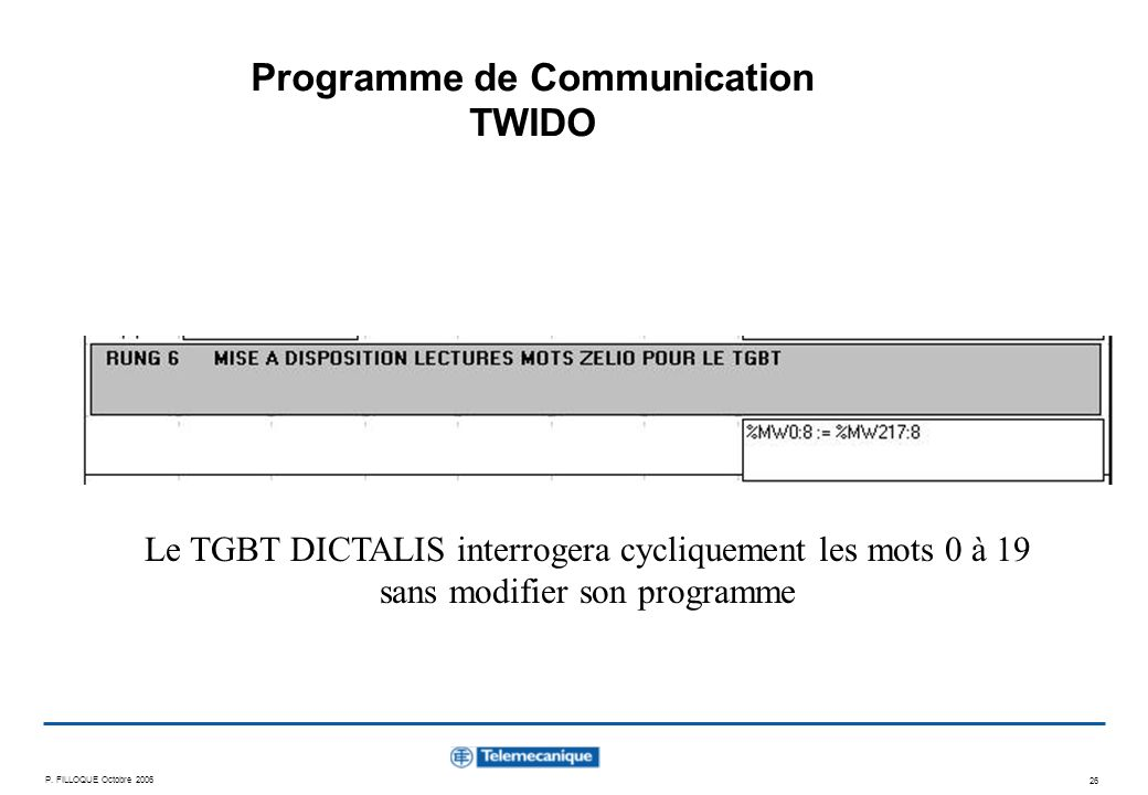 Programme de Communication TWIDO