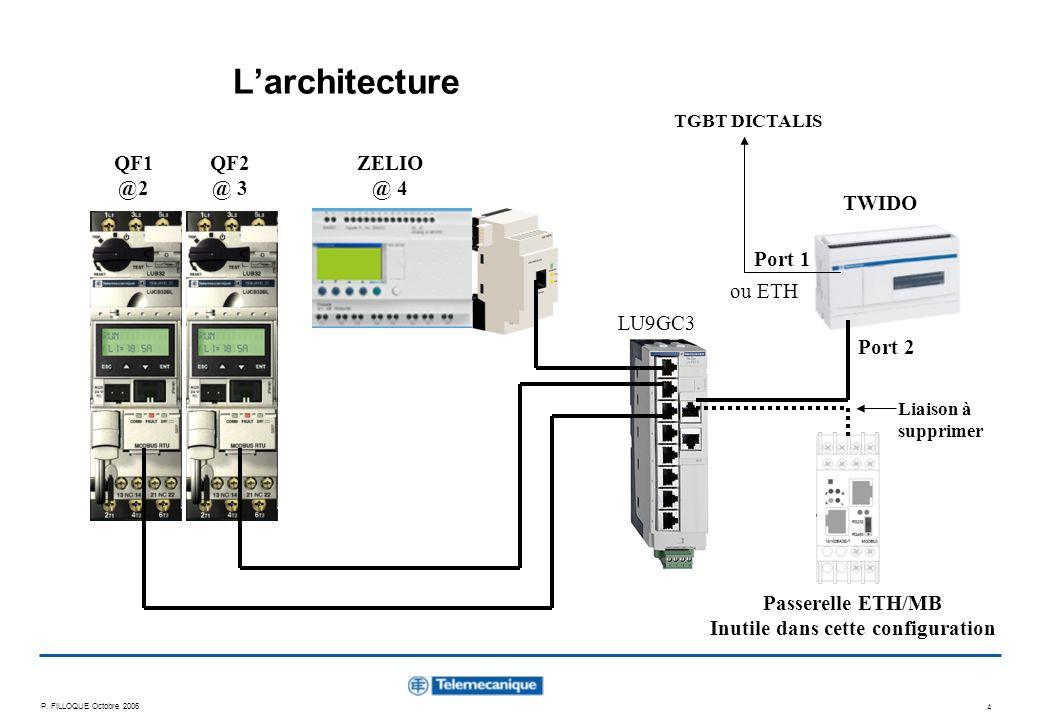 Passerelle ETH/MB Inutile dans cette configuration