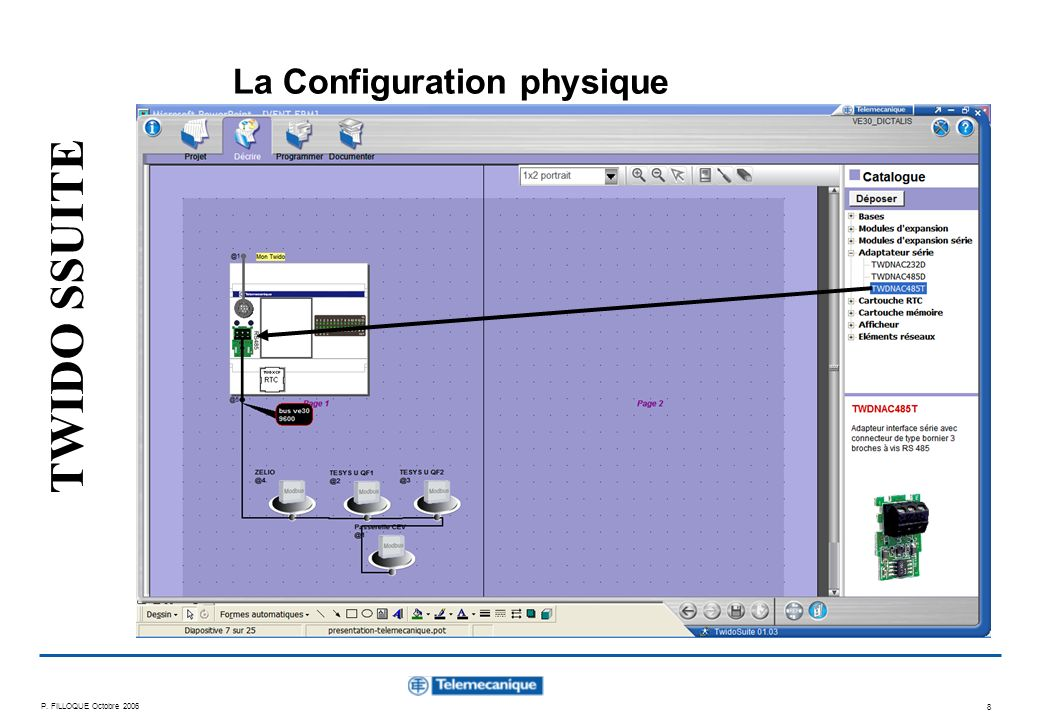 La Configuration physique
