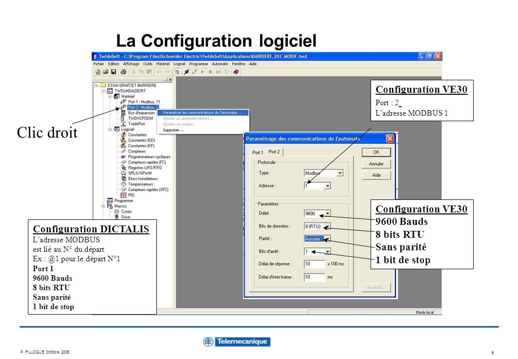 La Configuration logiciel