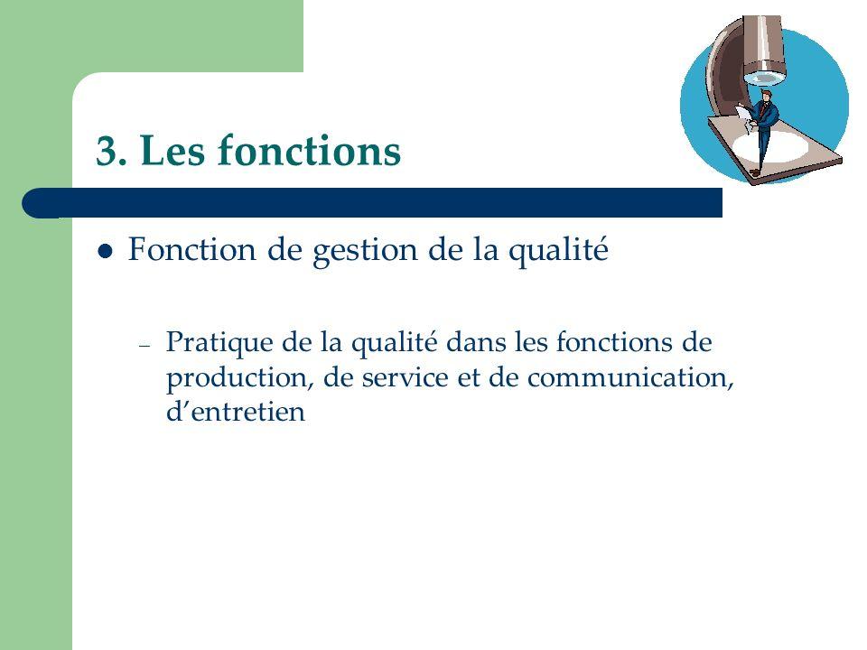3. Les fonctions Fonction de gestion de la qualité
