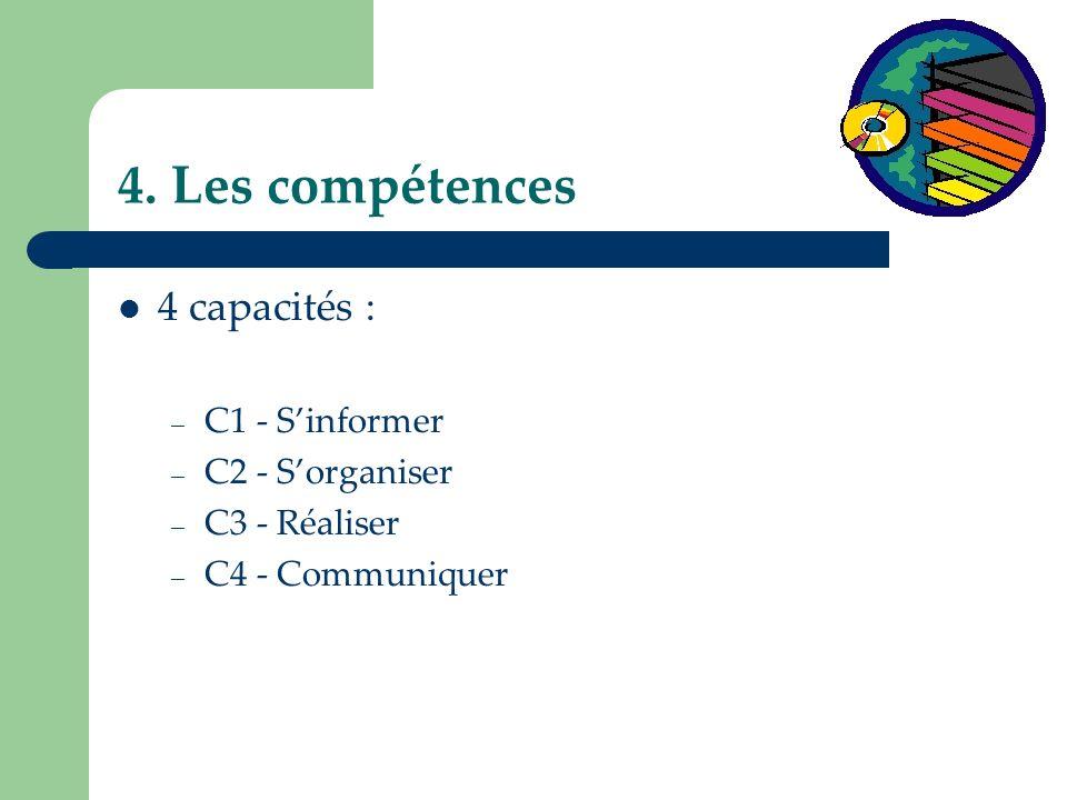 4. Les compétences 4 capacités : C1 - S'informer C2 - S'organiser