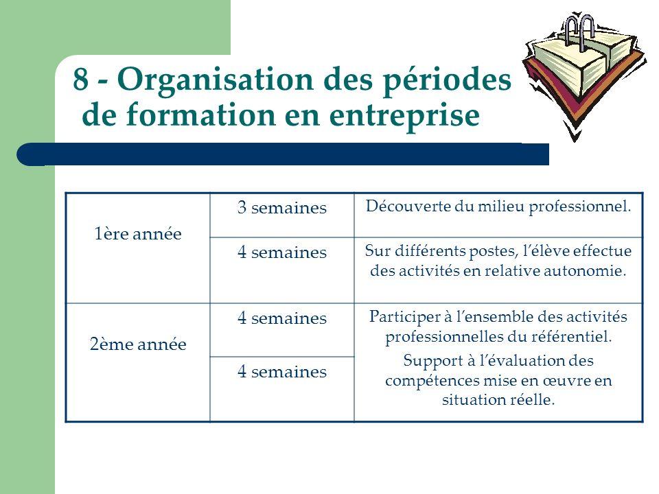 8 - Organisation des périodes de formation en entreprise