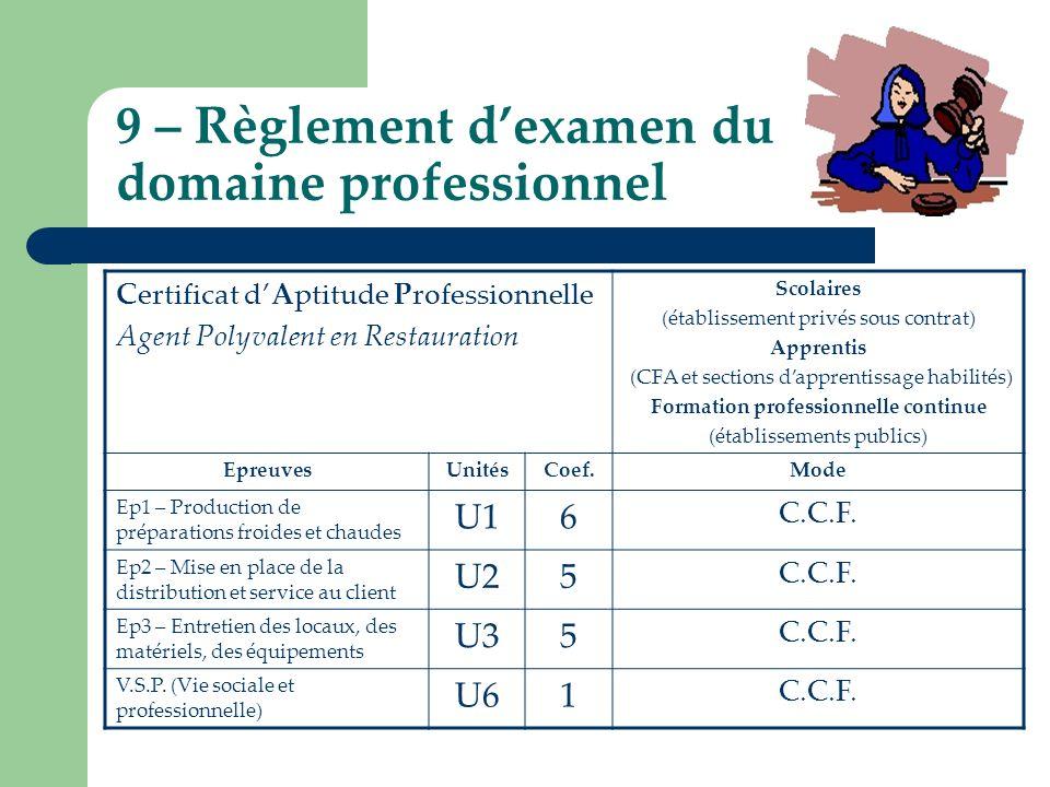 9 – Règlement d'examen du domaine professionnel