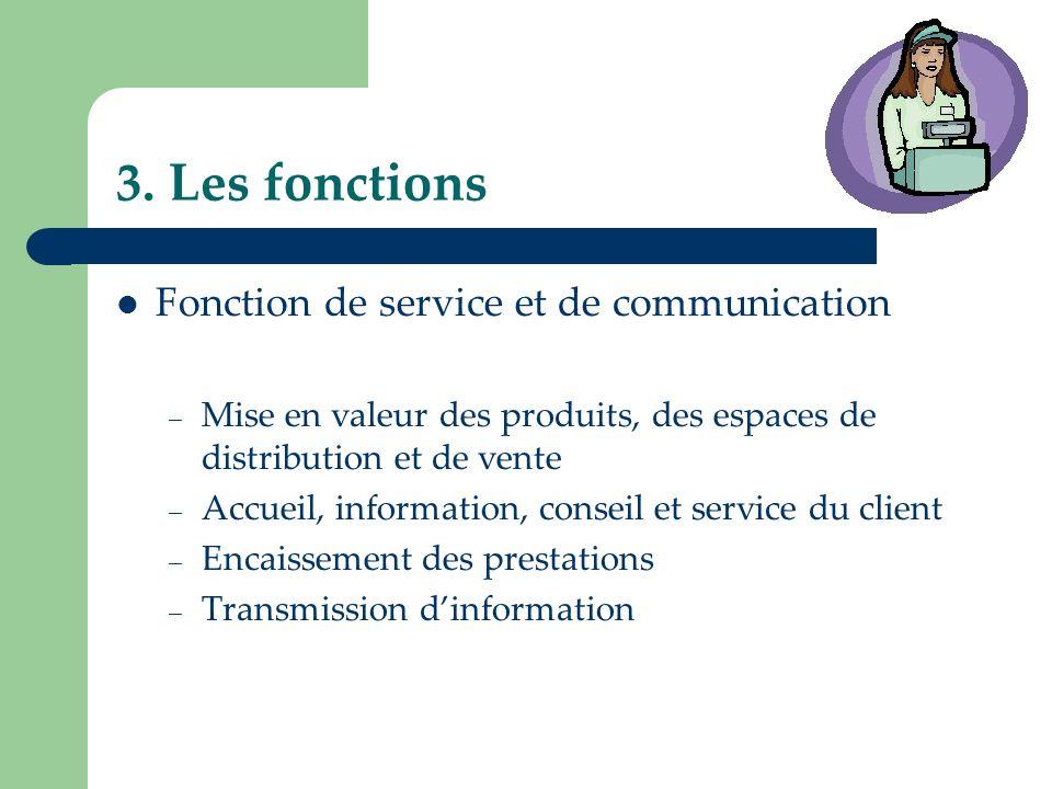 3. Les fonctions Fonction de service et de communication