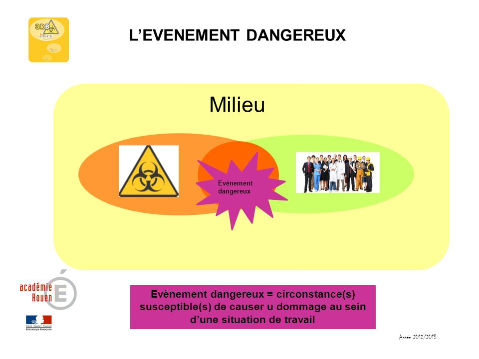 L'EVENEMENT DANGEREUX
