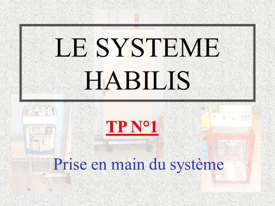 LE SYSTEME HABILIS TP N°1 Prise en main du système
