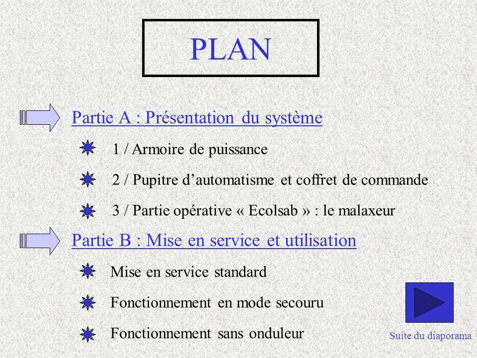 PLAN Partie A : Présentation du système