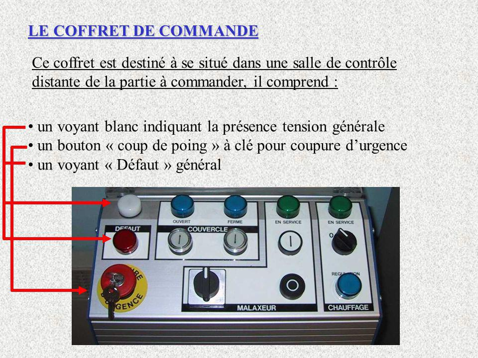 LE COFFRET DE COMMANDE Ce coffret est destiné à se situé dans une salle de contrôle distante de la partie à commander, il comprend :