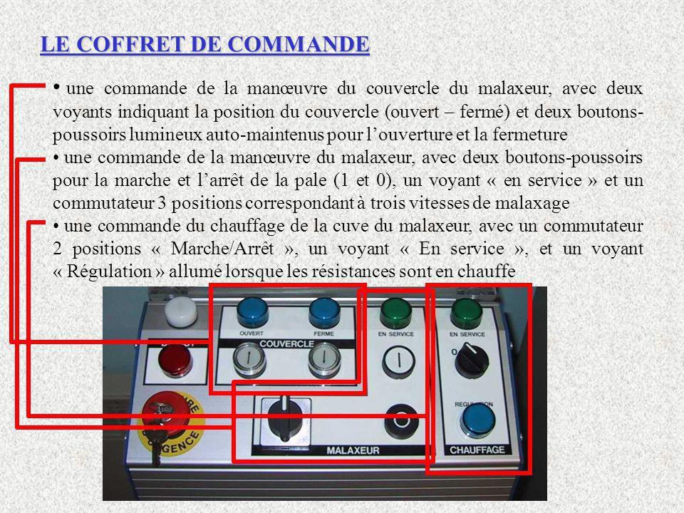 LE COFFRET DE COMMANDE
