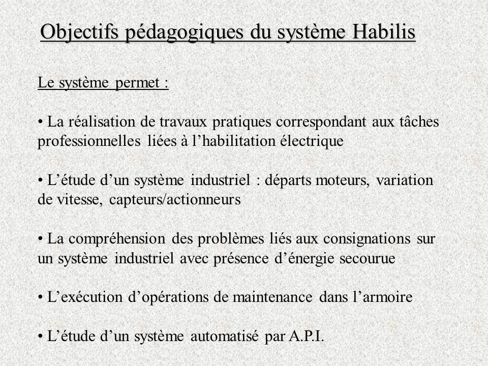 Objectifs pédagogiques du système Habilis