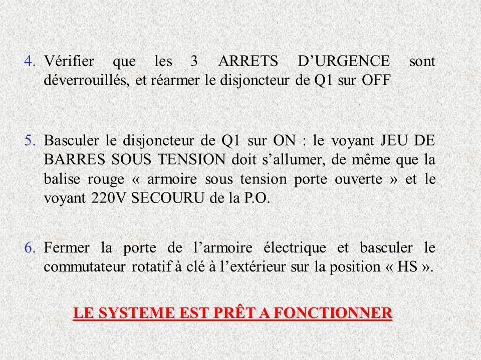 4. Vérifier que les 3 ARRETS D'URGENCE sont déverrouillés, et réarmer le disjoncteur de Q1 sur OFF