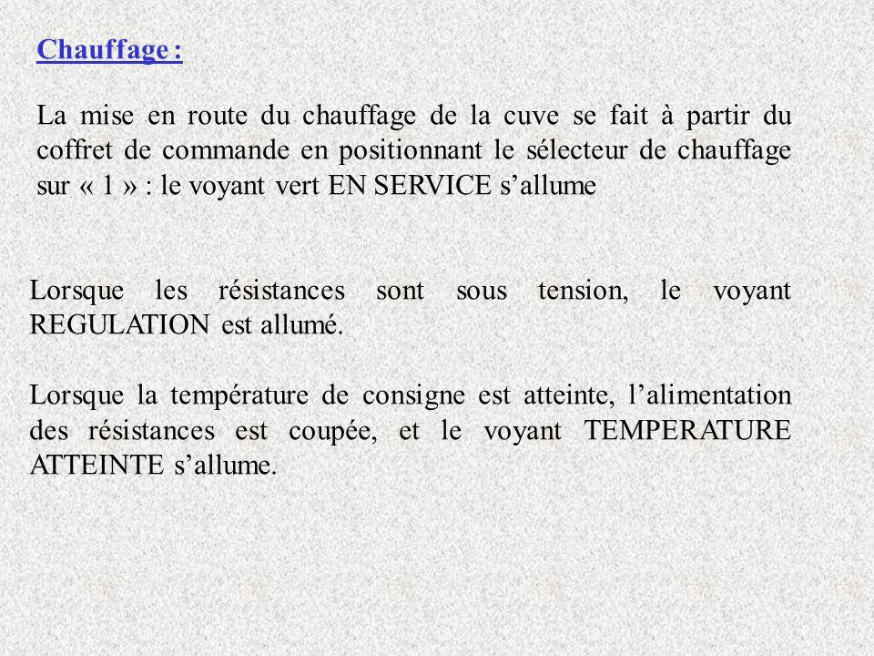 Chauffage :