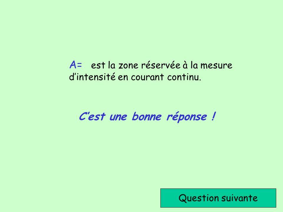A= est la zone réservée à la mesure d'intensité en courant continu.
