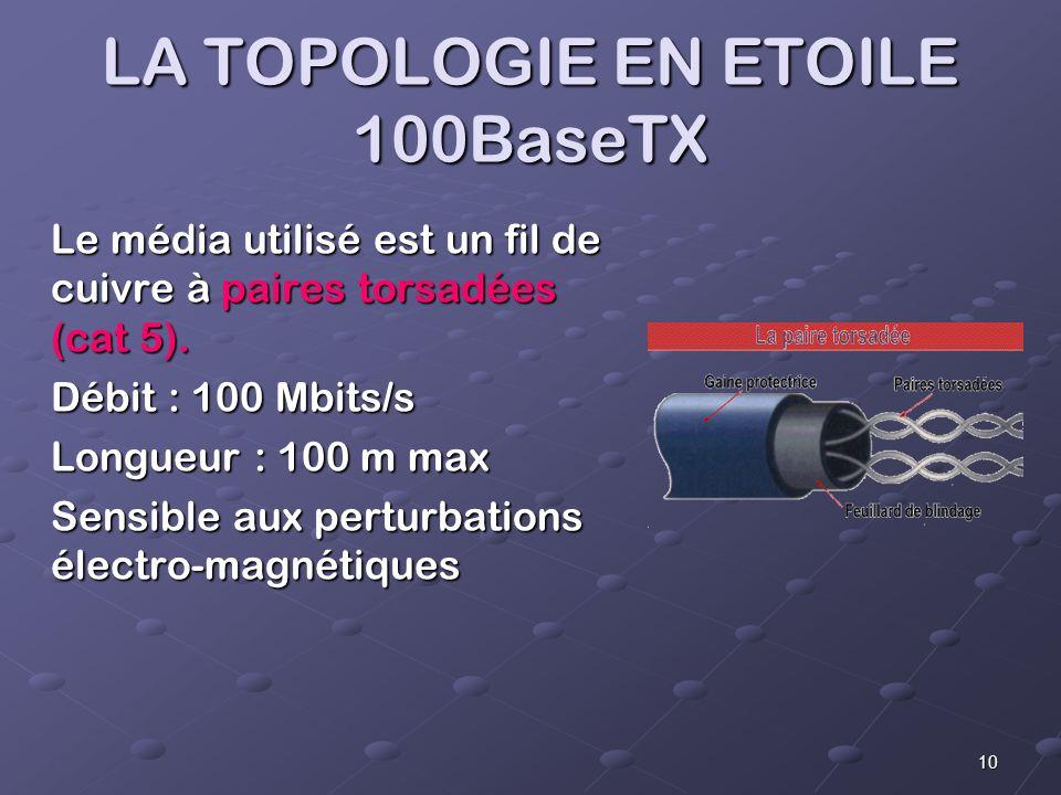 LA TOPOLOGIE EN ETOILE 100BaseTX