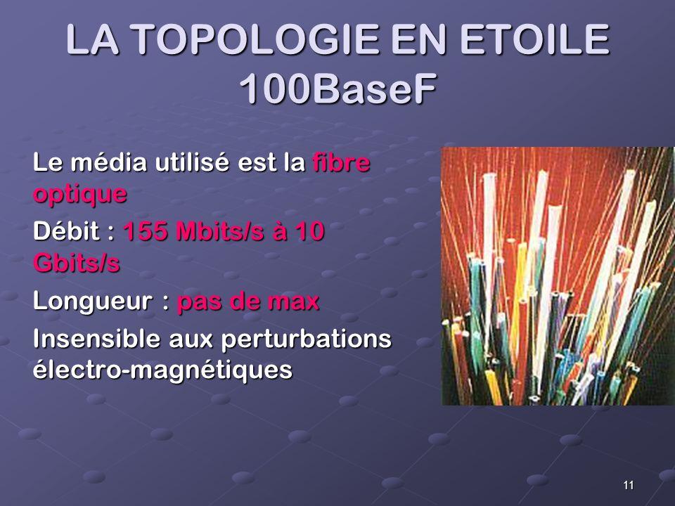 LA TOPOLOGIE EN ETOILE 100BaseF