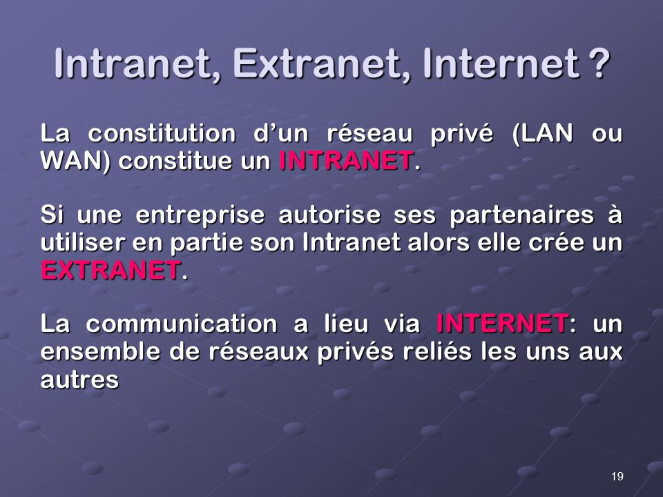 Intranet, Extranet, Internet