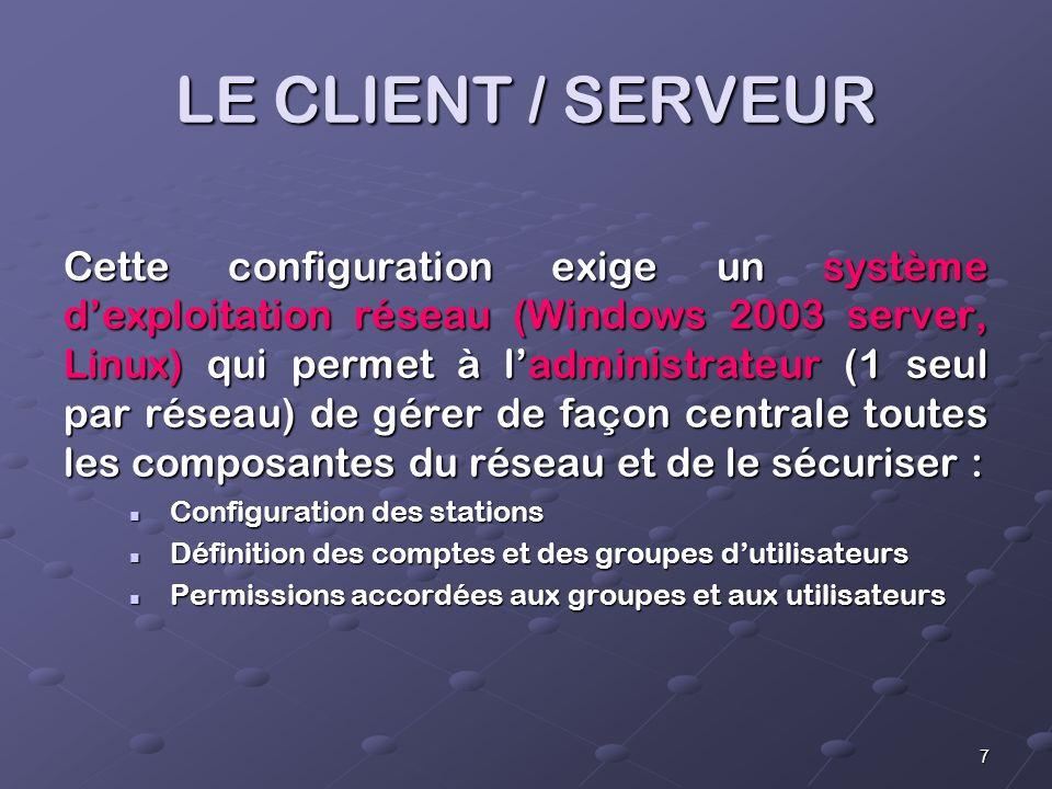 LE CLIENT / SERVEUR