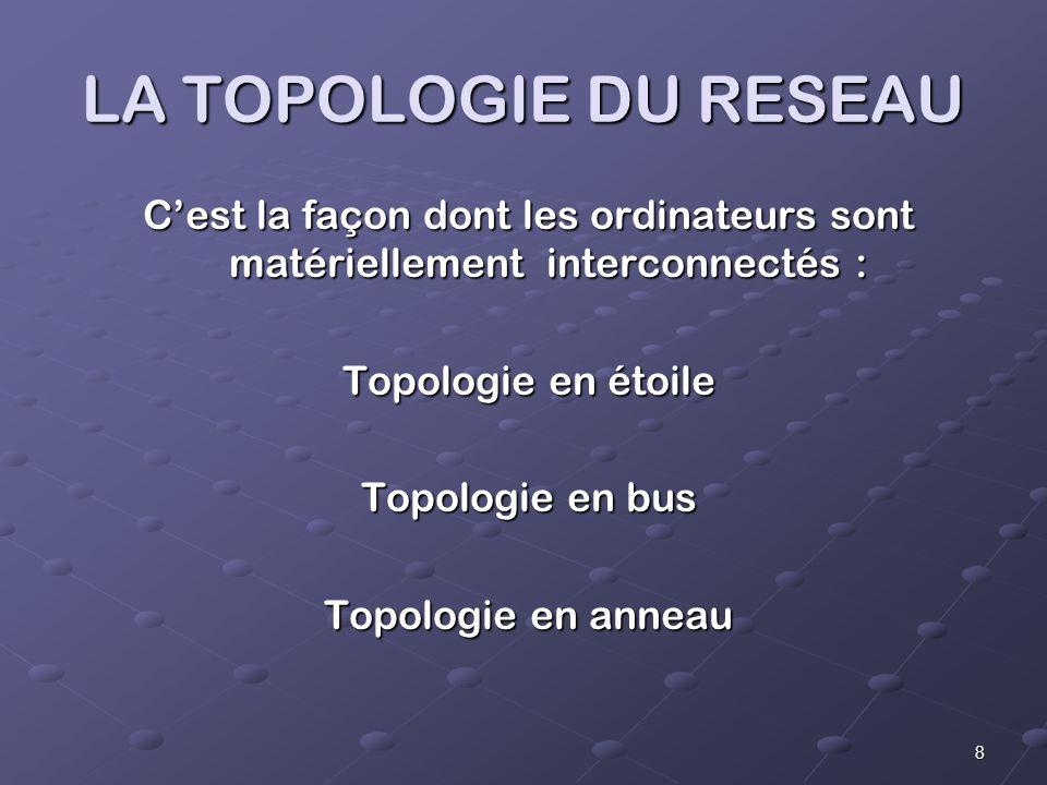 LA TOPOLOGIE DU RESEAU C'est la façon dont les ordinateurs sont matériellement interconnectés : Topologie en étoile.