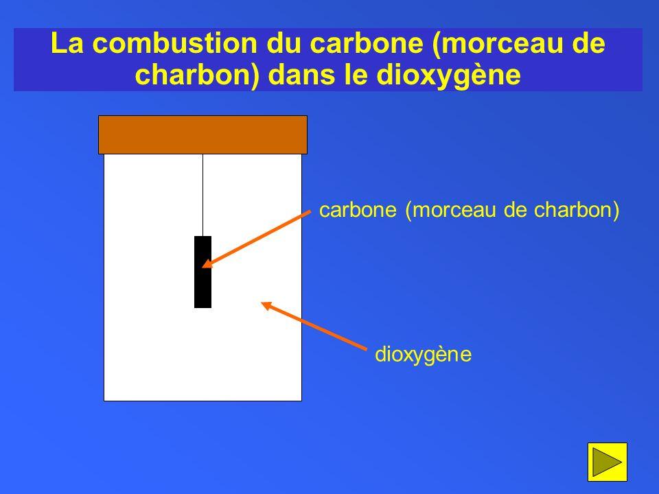 La combustion du carbone (morceau de charbon) dans le dioxygène