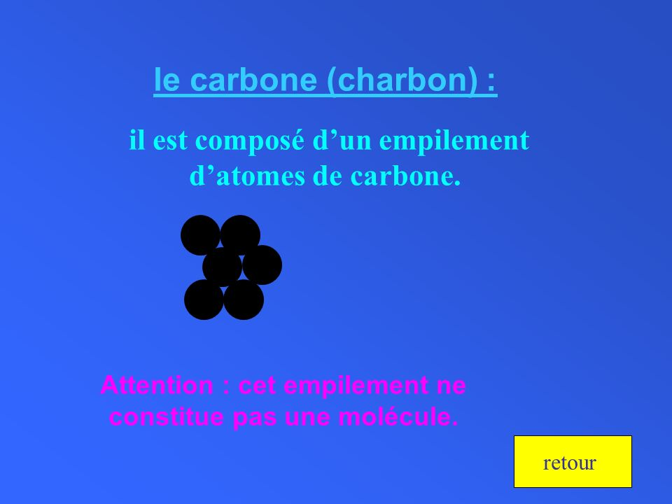 le carbone (charbon) : il est composé d'un empilement d'atomes de carbone. Attention : cet empilement ne constitue pas une molécule.