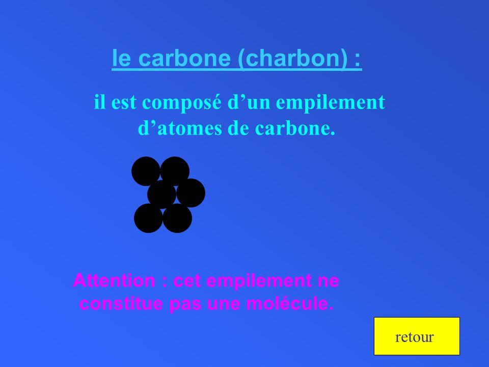 le carbone (charbon) :il est composé d'un empilement d'atomes de carbone. Attention : cet empilement ne constitue pas une molécule.
