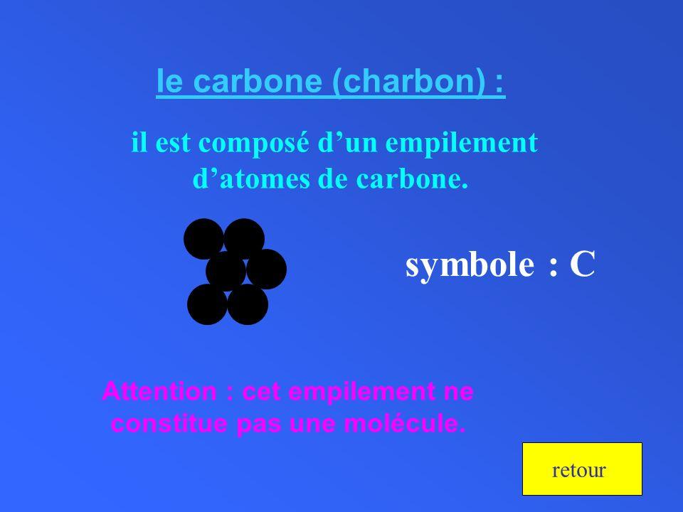 symbole : C le carbone (charbon) :