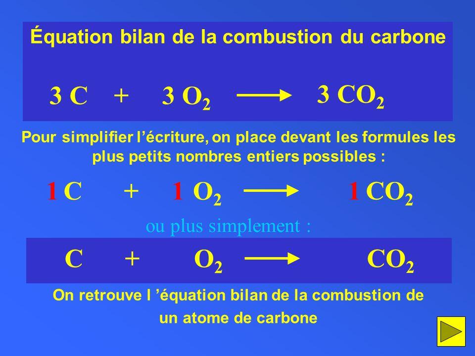 Équation bilan de la combustion du carbone