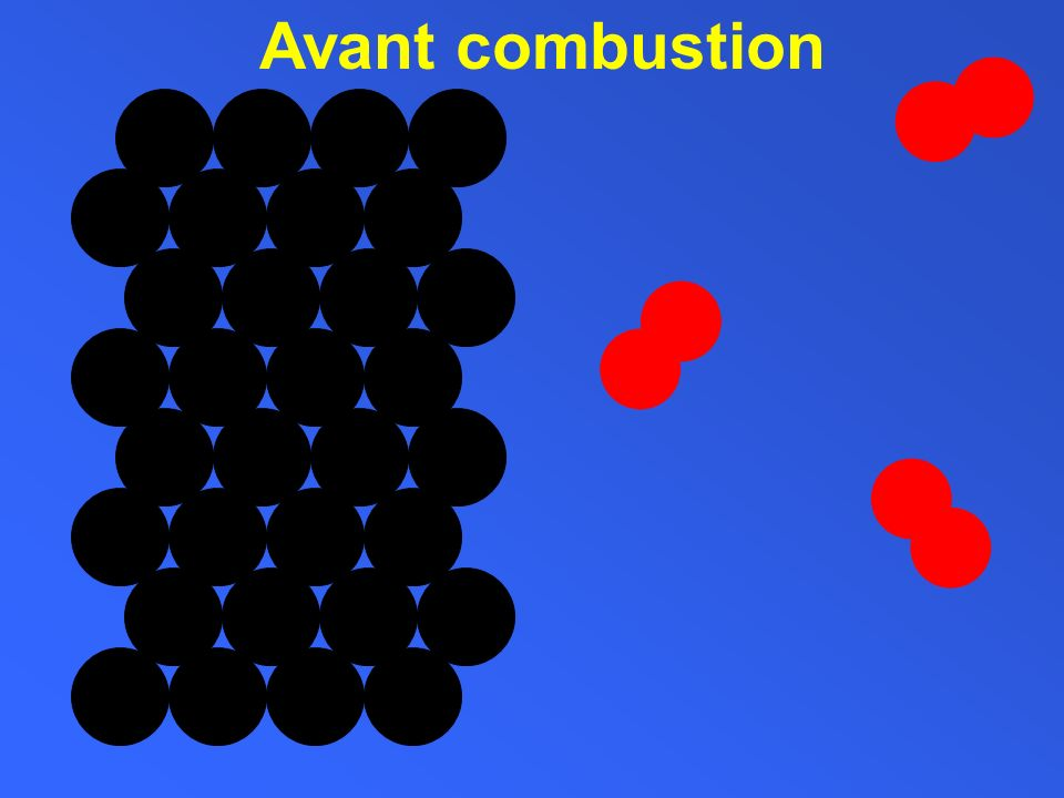 Avant combustion