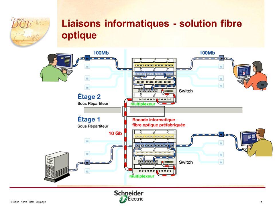 Liaisons informatiques - solution fibre optique