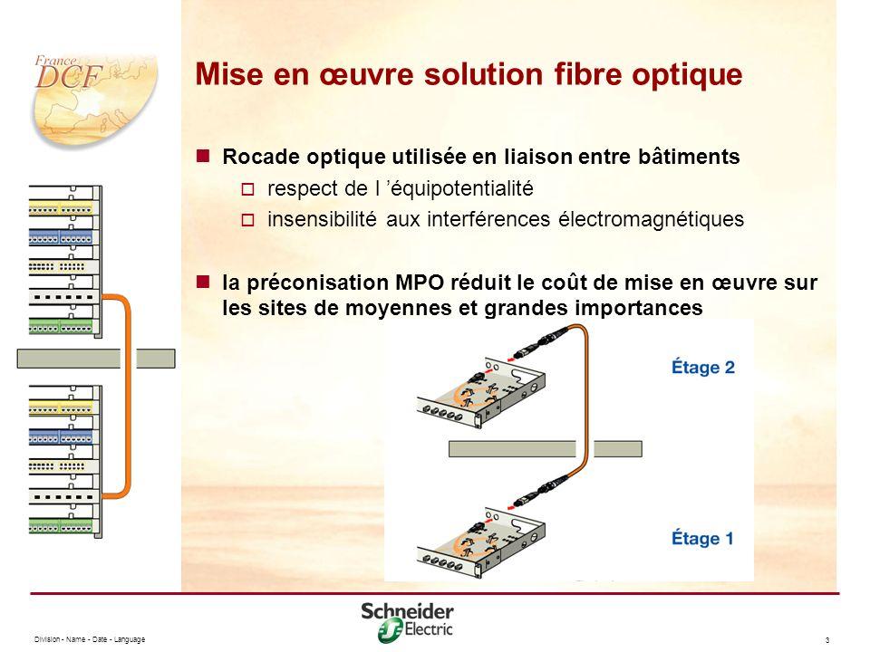 Mise en œuvre solution fibre optique