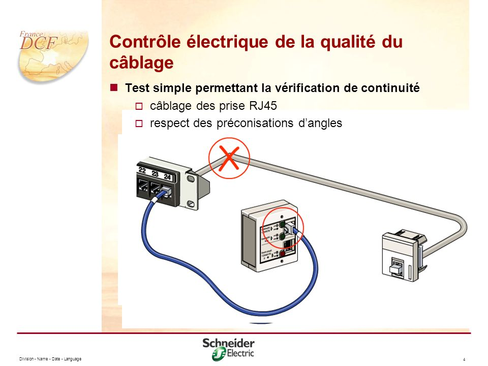 Contrôle électrique de la qualité du câblage