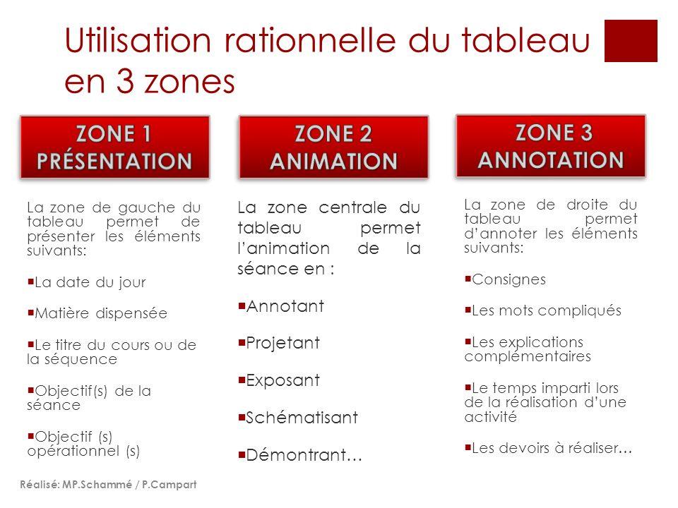 Utilisation rationnelle du tableau en 3 zones