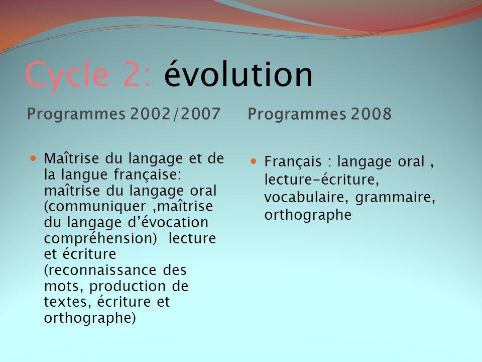 Cycle 2: évolution Programmes 2002/2007 Programmes 2008